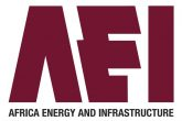 Africa Energy and Infrastructure logo